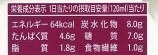 プレミル栄養成分表示一部抜粋