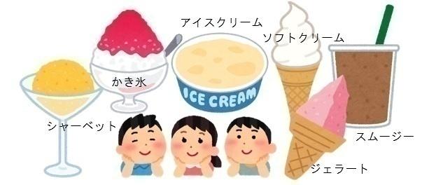 アイスの種類